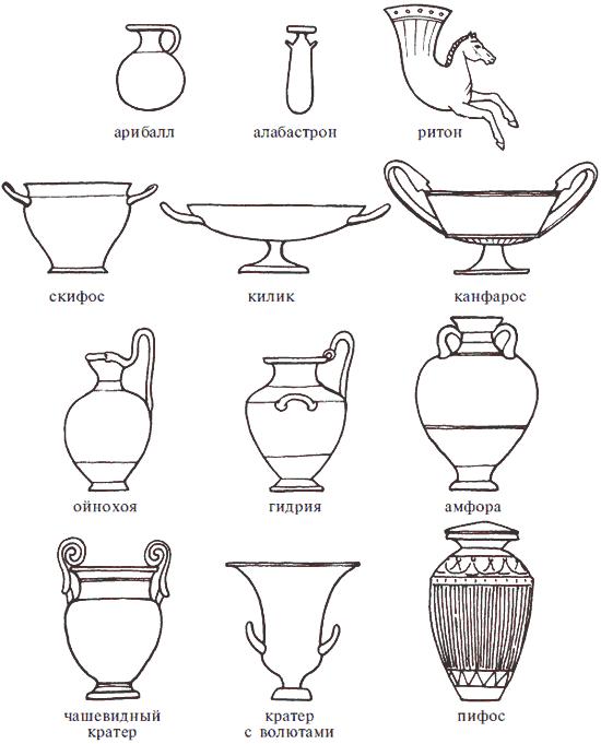 Вазопись Древней Греции — Википедия   681x550