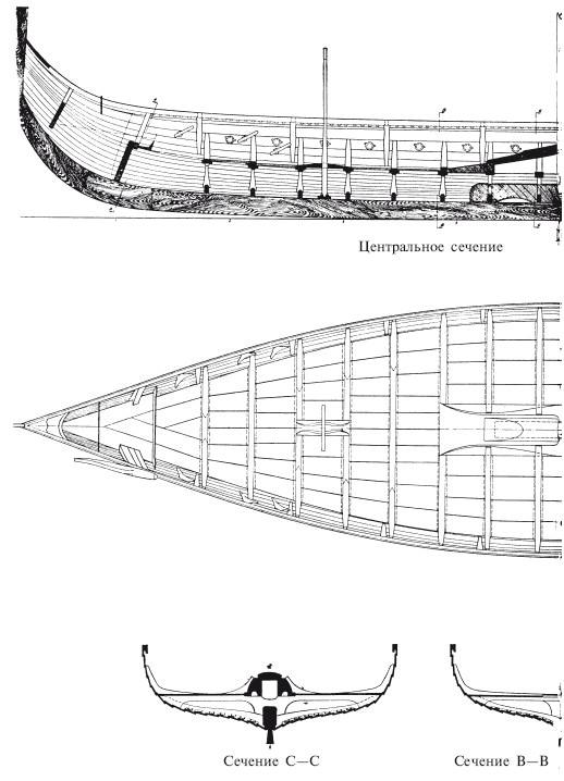 Гокстадский корабль (план и
