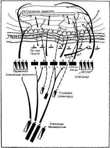 Схема битвы при Гранике.