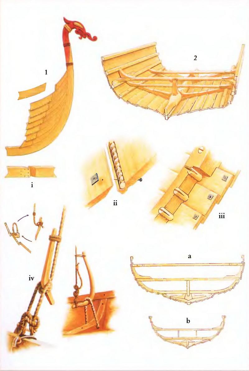 части и оснастка кораблей викингов