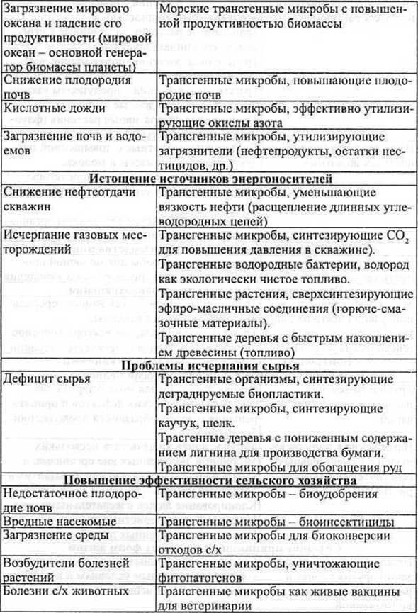 тоталитарных класс таблицу становление заполните режимов 9