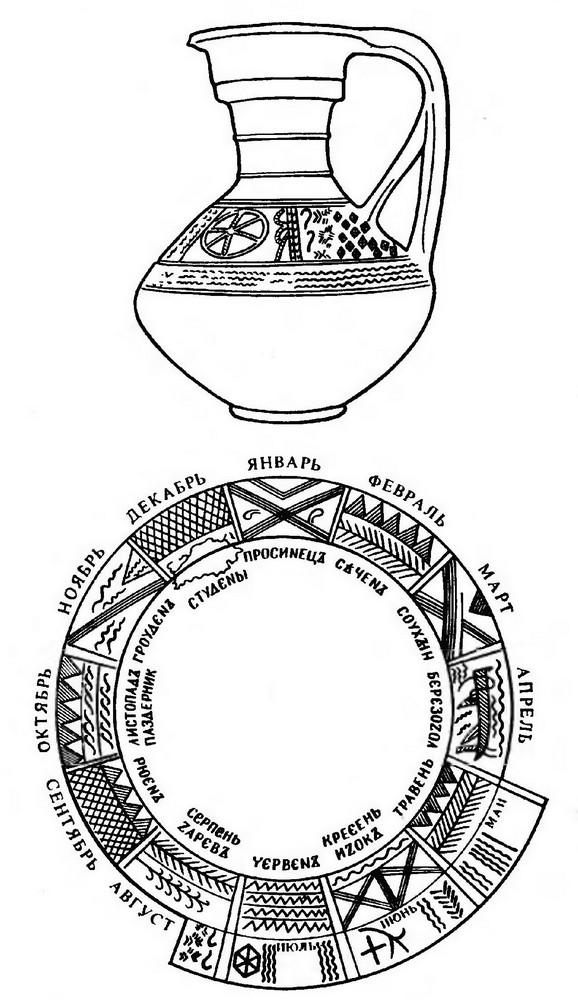 I тысячелетия до н.э.